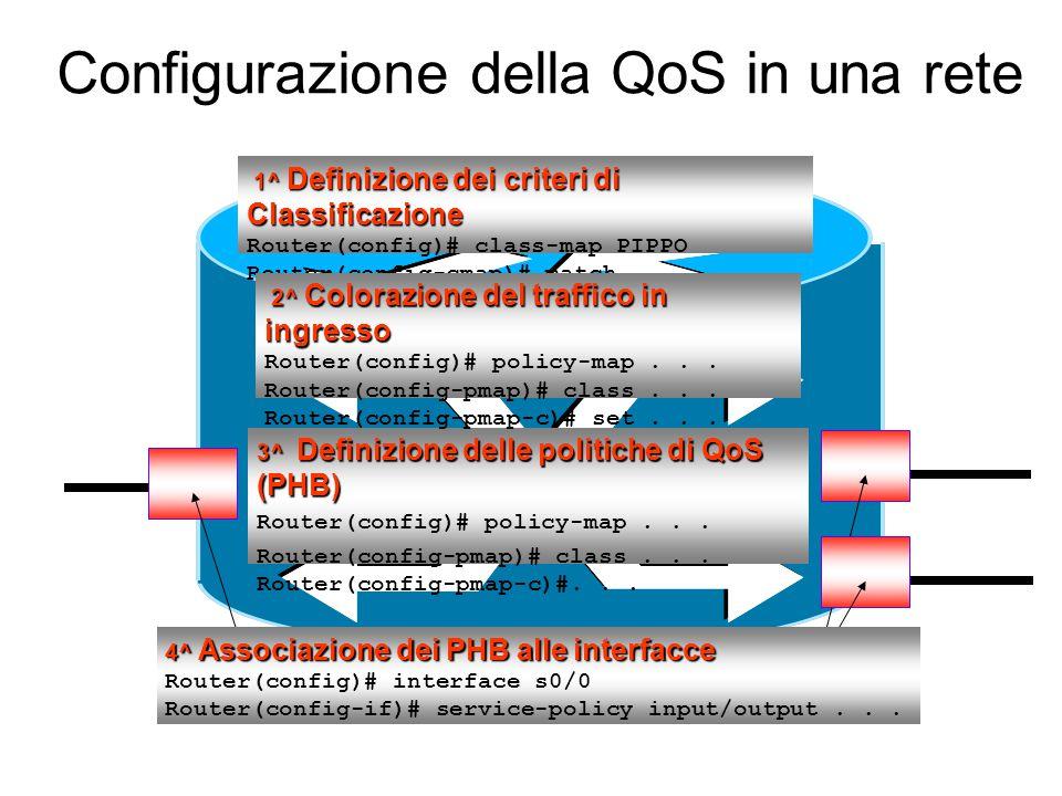 """LSP: modello short PIPE Rete MPLS D1 D3 x L1 x x DSCP=""""x"""" Intestazione MPLS LSP x PHB determinato sulla base del contenuto del campo DSCP del pacchett"""