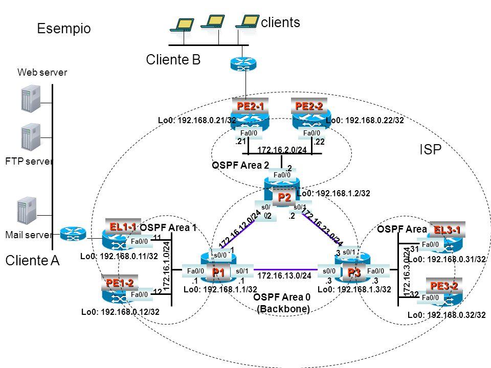 1^ Definizione dei criteri di Classificazione Router(config)# class-map PIPPO Router(config-cmap)# match... 3^ Definizione delle politiche di QoS (PHB