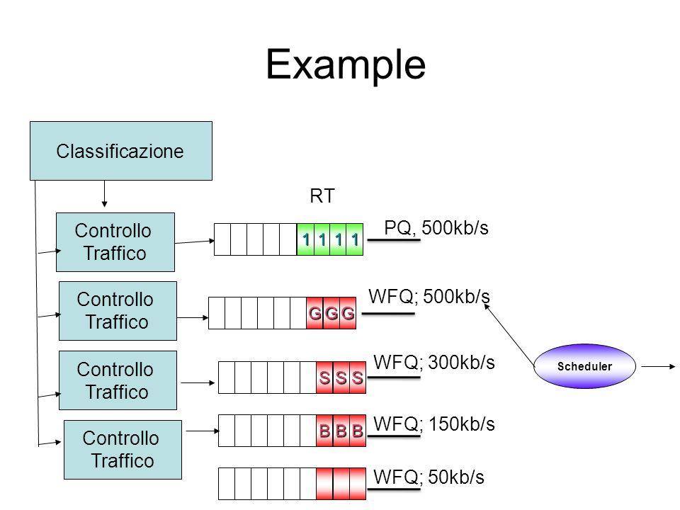 Classi di servizio REAL TIME: gestita con PQ, traffico in eccesso scartato GOLD:banda minima garantita 500kbit/s e limite scarto pacchetti=90 pacc SIL