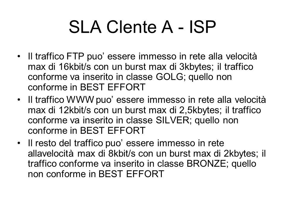 Example Scheduler GGG Controllo Traffico Classificazione 1111 RTSSS BBB Controllo Traffico Controllo Traffico Controllo Traffico PQ, 500kb/s WFQ; 500k