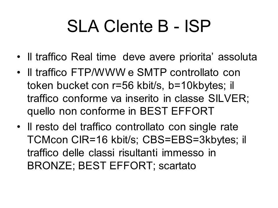 SLA Clente A - ISP Il traffico FTP puo' essere immesso in rete alla velocità max di 16kbit/s con un burst max di 3kbytes; il traffico conforme va inse