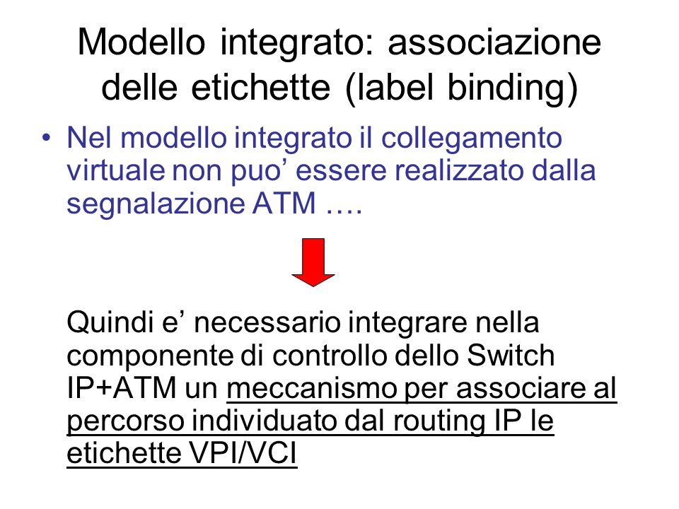 Modello integrato Switch ATM Router IP Intelligenza: routing IP Inoltro: Commutazione di etichetta Intelligenza: SW ATM forum Inoltro: Longest-match l