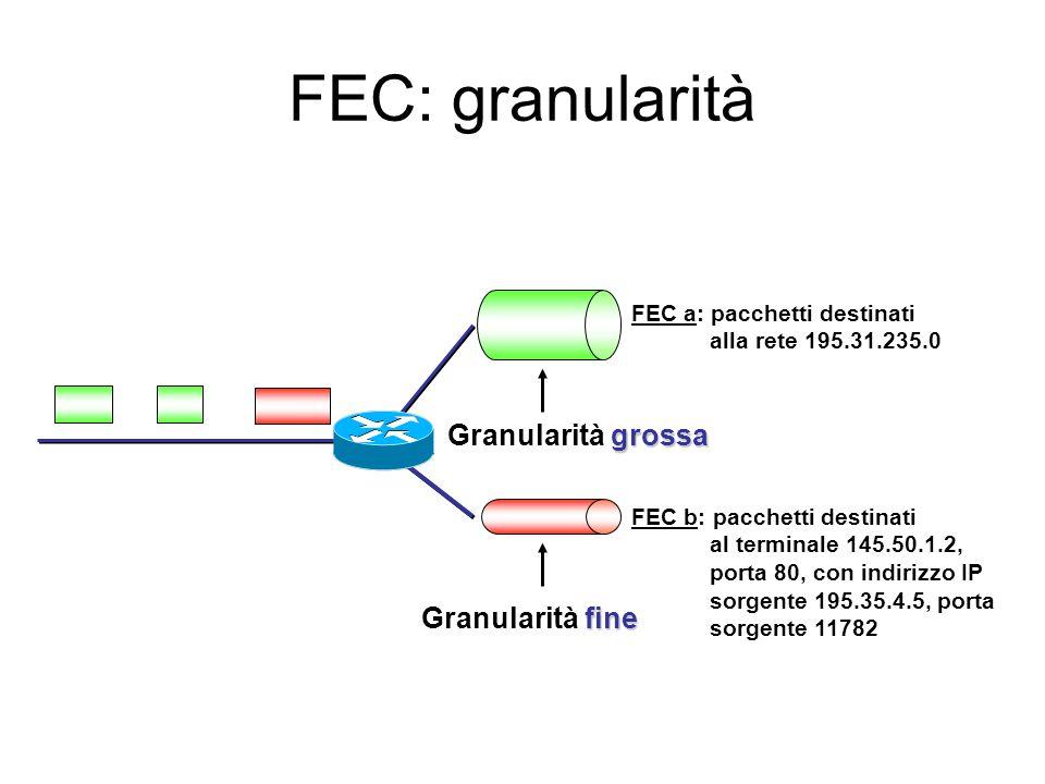 FEC: esempi FEC 1: pacchetti destinati alla rete 195.31.235.0... FEC 2: pacchetti destinati alla rete 195.31.235.0 con IP PRECEDENCE=111 FEC n: pacche