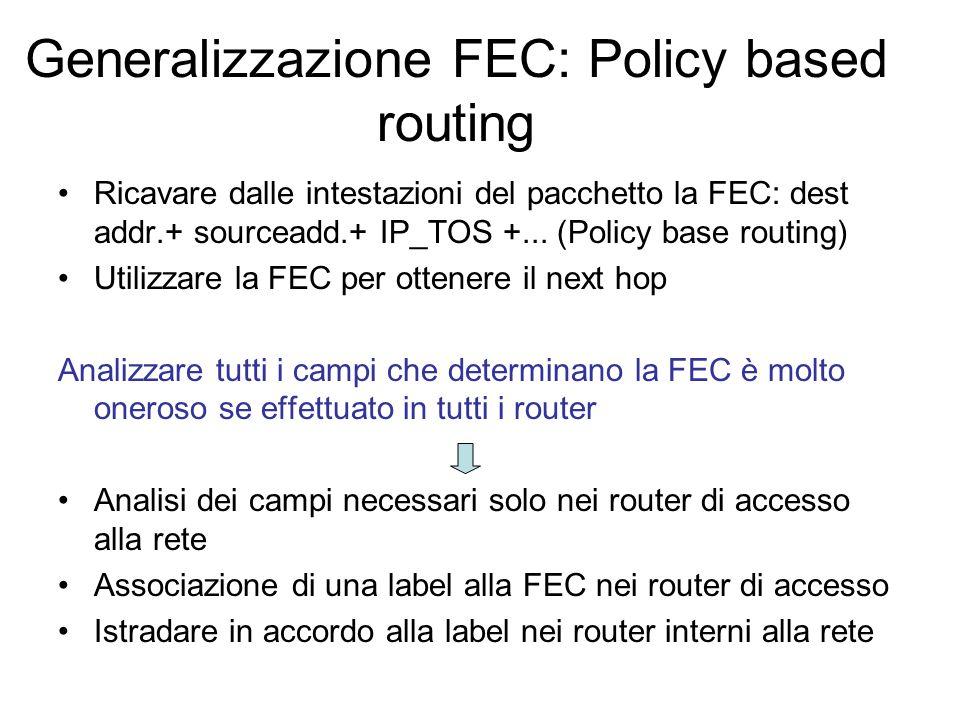 FEC: granularità FEC a: pacchetti destinati alla rete 195.31.235.0 FEC b: pacchetti destinati al terminale 145.50.1.2, porta 80, con indirizzo IP sorg