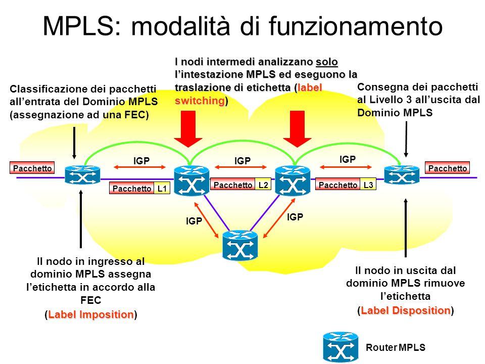 Generalizzazione FEC: Policy based routing Ricavare dalle intestazioni del pacchetto la FEC: dest addr.+ sourceadd.+ IP_TOS +... (Policy base routing)