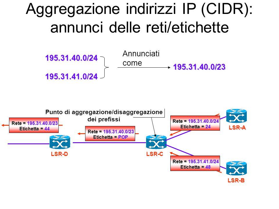LSP Nidificati 29 55 29 45 29 35 19 29 R[i]R[i] R[u]R[u] R[2] R[3] R[4] 72 swap push pop Un LSP di livello m (m>1) e' una sequenza di LSR - Che inizia