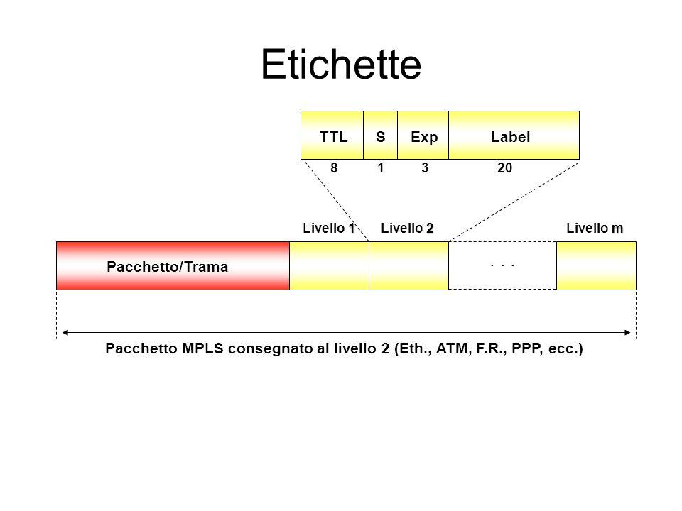 Egress-Targeted Label Assignment (LSP basati su edge LSR di uscita) L'LSR di ingresso dell'LSP sa che le due FEC devono seguire lo stesso LSP fino al