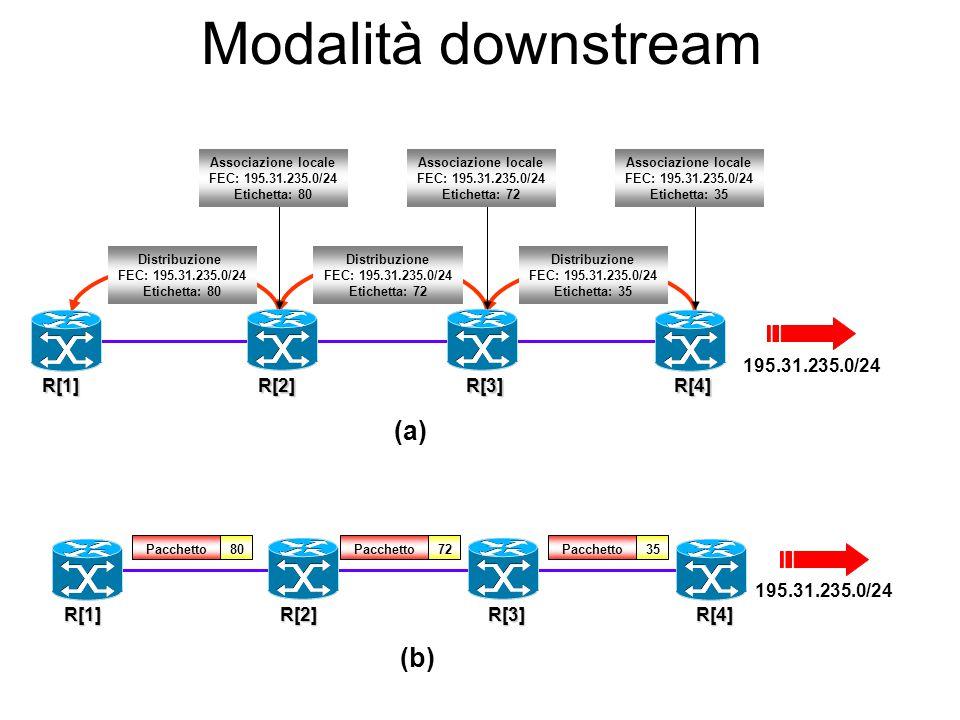Direzione della distribuzione : modalità downstream/upstreamR[1]R[2] Distribuzione FEC: 195.31.235.0/24 Etichetta: 80 Associazione locale FEC: 195.31.