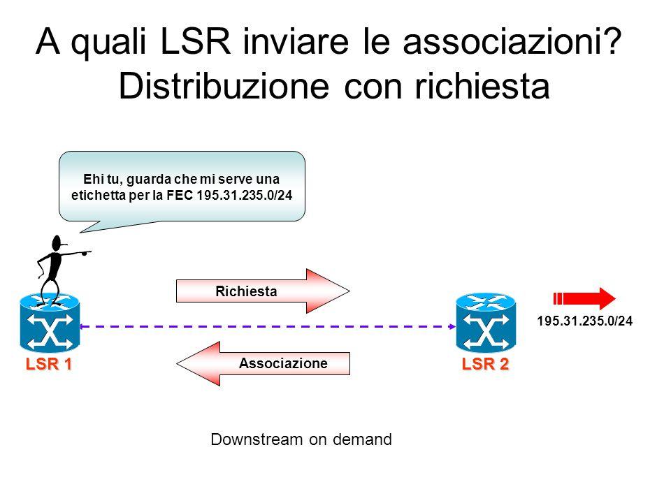 Modalità downstream Pacchetto35Pacchetto80 R[1]R[2]R[3]R[4] Pacchetto72 195.31.235.0/24 (b) R[1]R[2]R[3]R[4] Distribuzione FEC: 195.31.235.0/24 Etiche