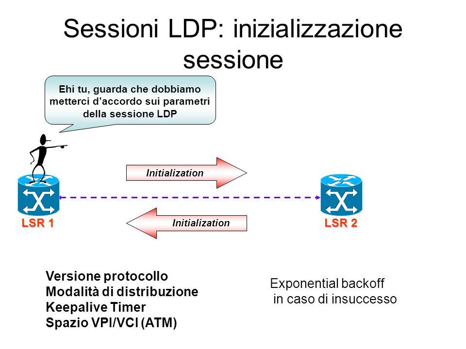 Sessioni LDP: apertura connessione TCP SYN, Seq=m, ACK=n+1 ACK=m+1SYN, Seq=n LSR 1 (attivo) LSR 2 (passivo) Ehi tu, guarda che per aprire la sessione