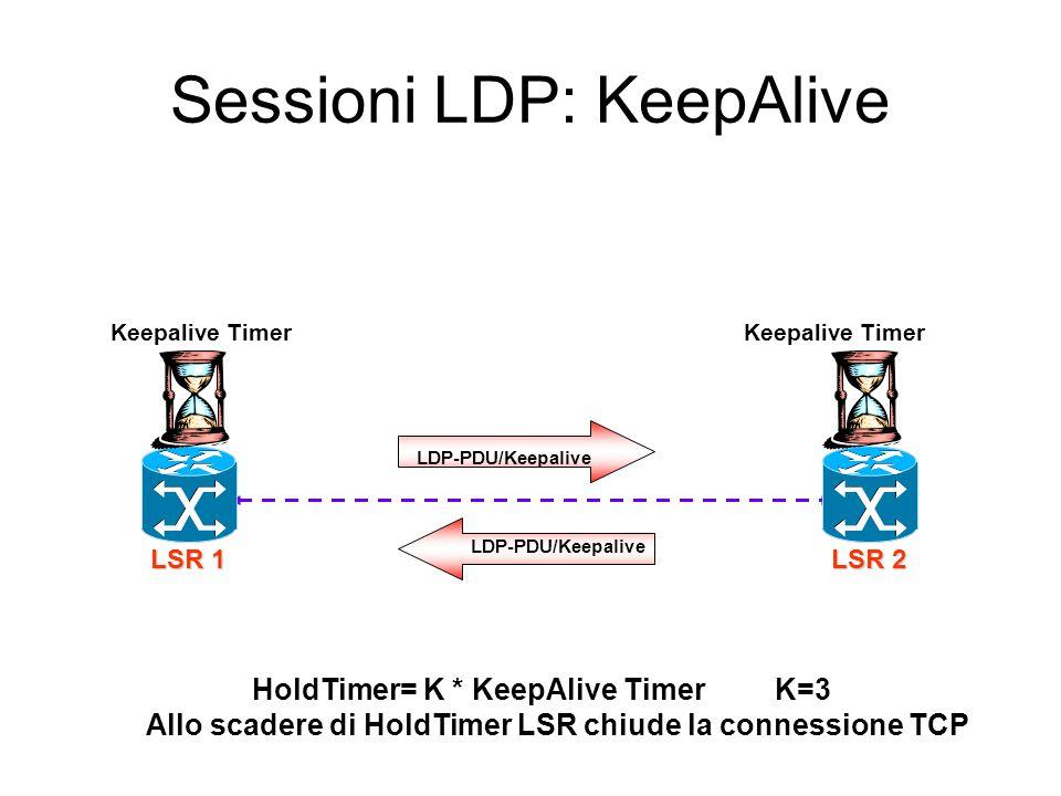 Sessioni LDP: inizializzazione sessione LSR 1 LSR 2 Ehi tu, guarda che dobbiamo metterci d'accordo sui parametri della sessione LDP Initialization Ver