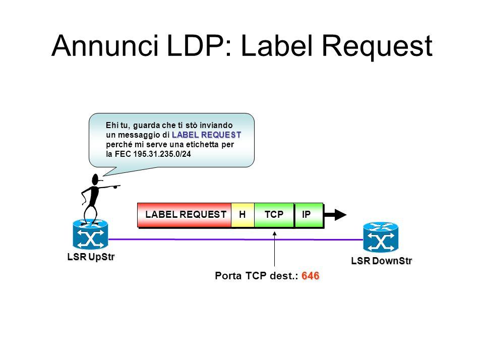 Annunci LDP: Address IPIPTCPTCP 646 Porta TCP dest.: 646 HHADDRESSADDRESS ADDRESS Ehi tu, guarda che ti stò inviando un messaggio di ADDRESS per comu-