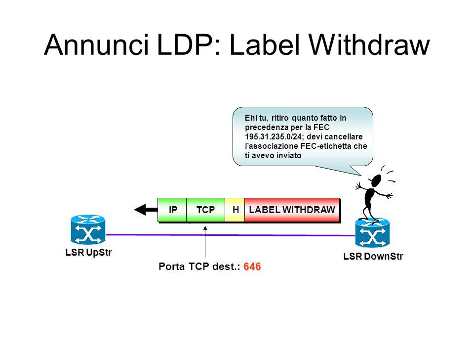 Annunci LDP: Label Mapping IPIPTCPTCP 646 Porta TCP dest.: 646 HH LABEL MAPPING LABEL MAPPING Ehi tu, guarda che ti stò inviando un messaggio di LABEL