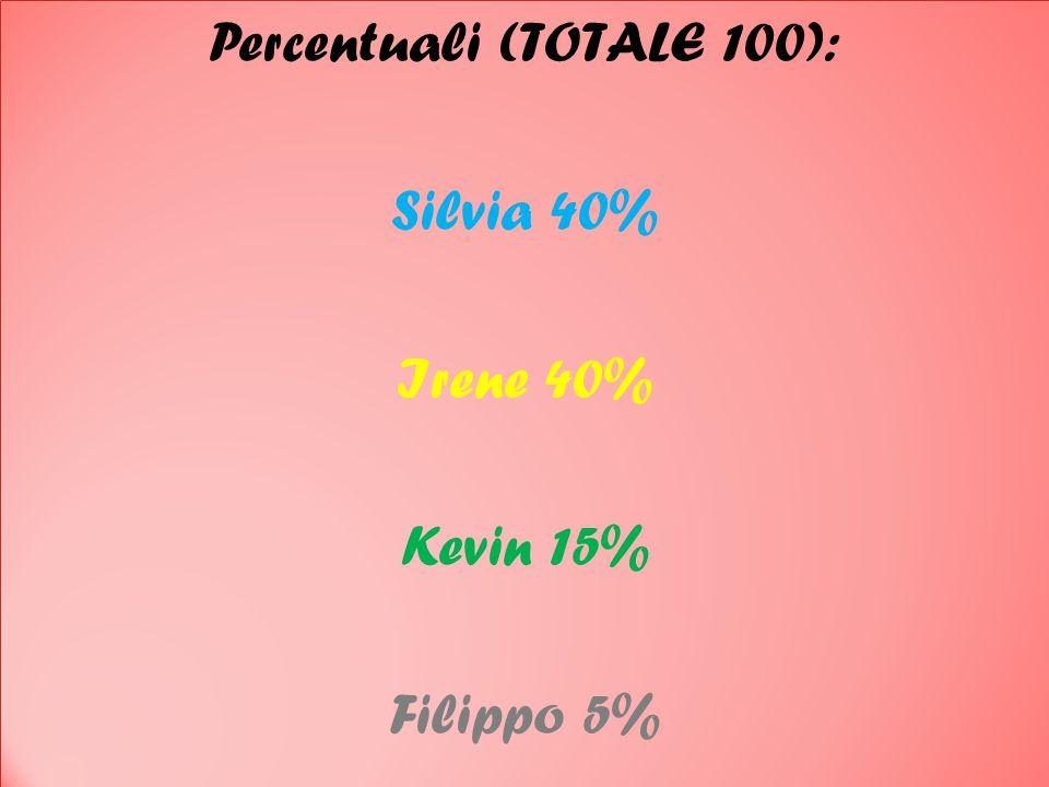 Percentuali (TOTALE 100): Silvia 40% Irene 40% Kevin 15% Filippo 5% Percentuali (TOTALE 100): Silvia 40% Irene 40% Kevin 15% Filippo 5%