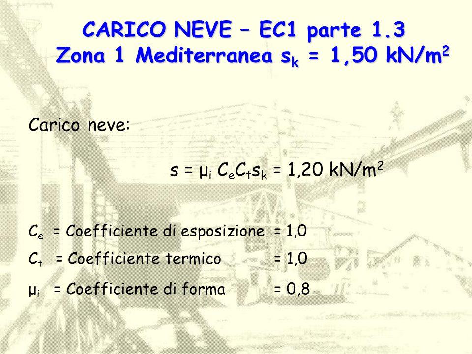 Carico neve: s = μ i C e C t s k = 1,20 kN/m 2 C e = Coefficiente di esposizione = 1,0 C t = Coefficiente termico = 1,0 μ i = Coefficiente di forma =
