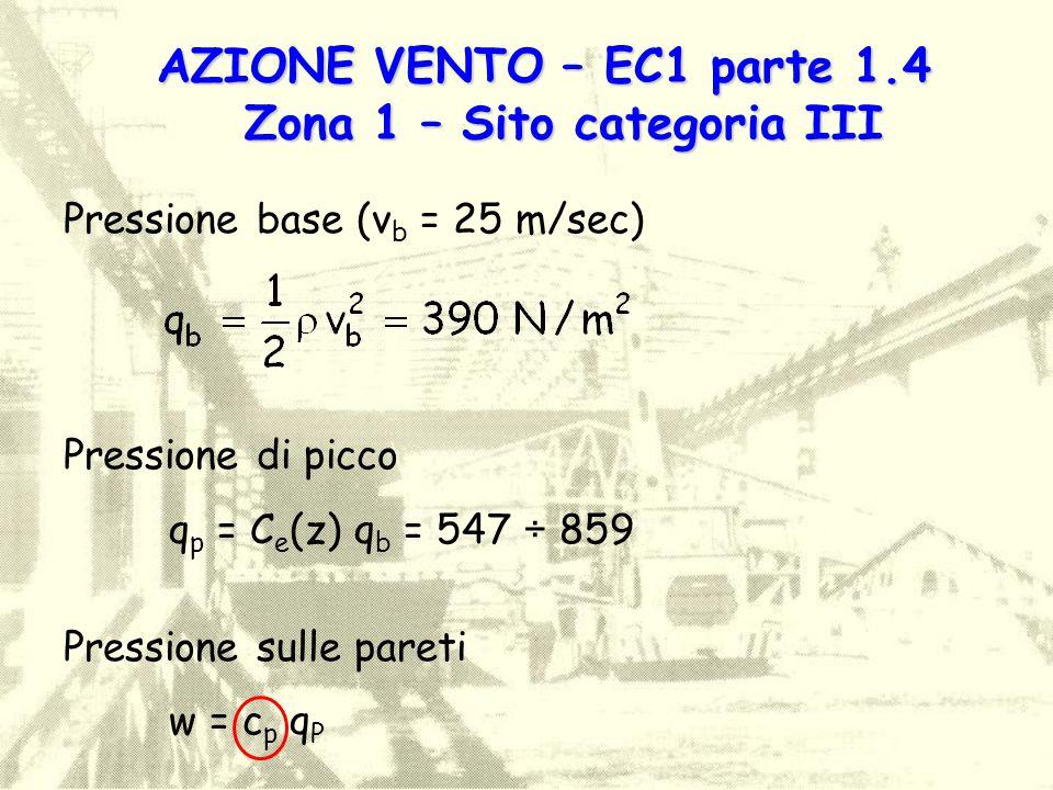 Pressione base (v b = 25 m/sec) Pressione di picco q p = C e (z) q b = 547 ÷ 859 Pressione sulle pareti w = c p q P AZIONE VENTO – EC1 parte 1.4 Zona