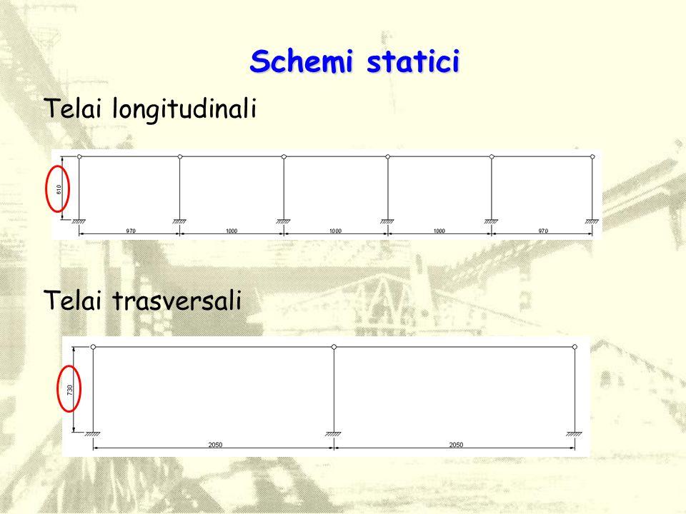 Telai longitudinali Telai trasversali Schemi statici