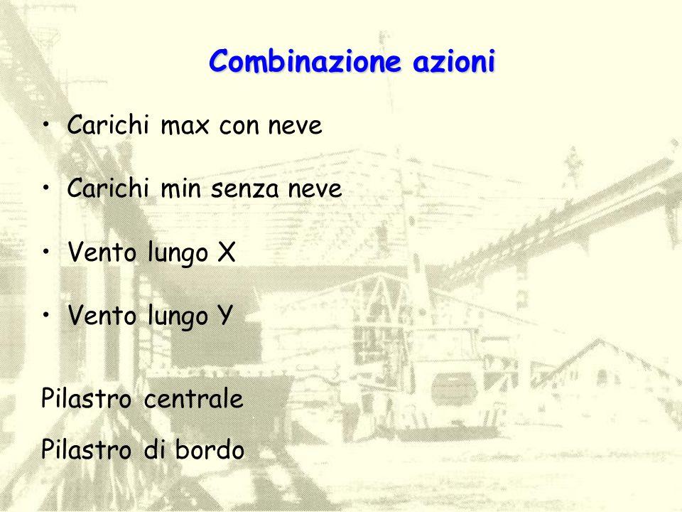 Carichi max con neve Carichi min senza neve Vento lungo X Vento lungo Y Pilastro centrale Pilastro di bordo Combinazione azioni