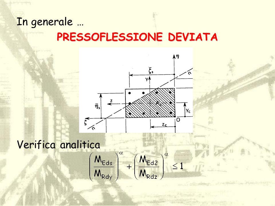 In generale … PRESSOFLESSIONE DEVIATA Verifica analitica