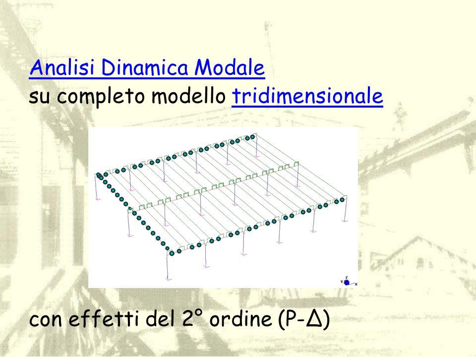 Analisi Dinamica Modale su completo modello tridimensionale con effetti del 2° ordine (P-Δ)