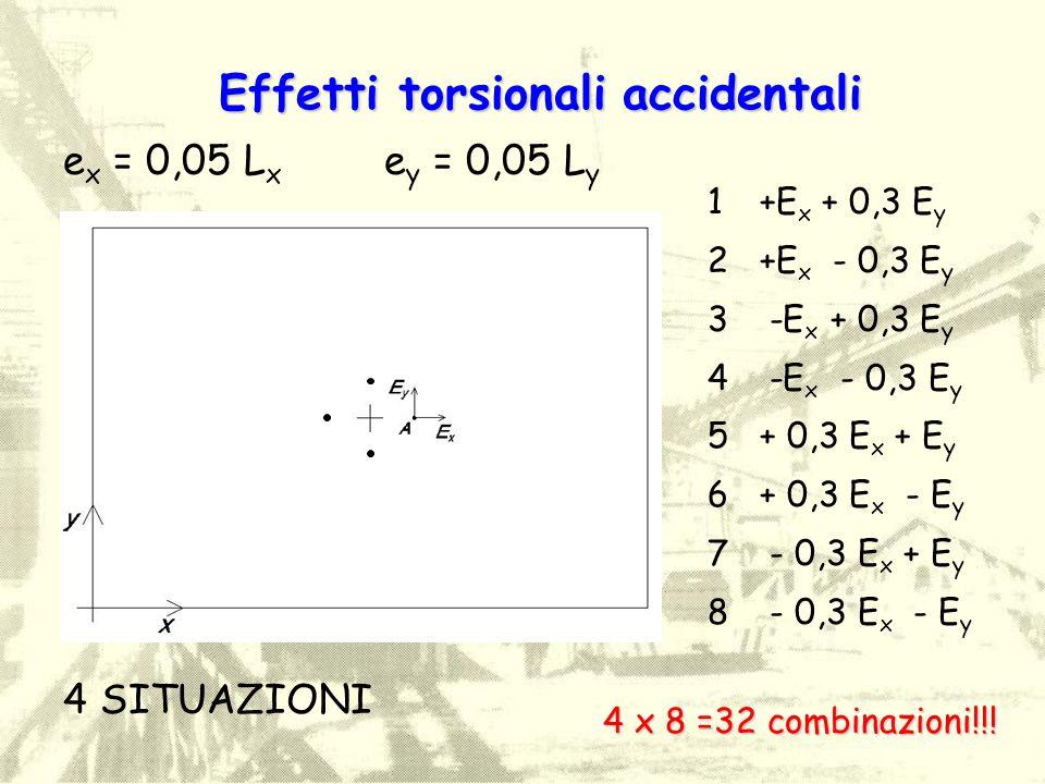 e x = 0,05 L x e y = 0,05 L y 4 SITUAZIONI Effetti torsionali accidentali 1+E x + 0,3 E y 2+E x - 0,3 E y 3 -E x + 0,3 E y 4 -E x - 0,3 E y 5+ 0,3 E x