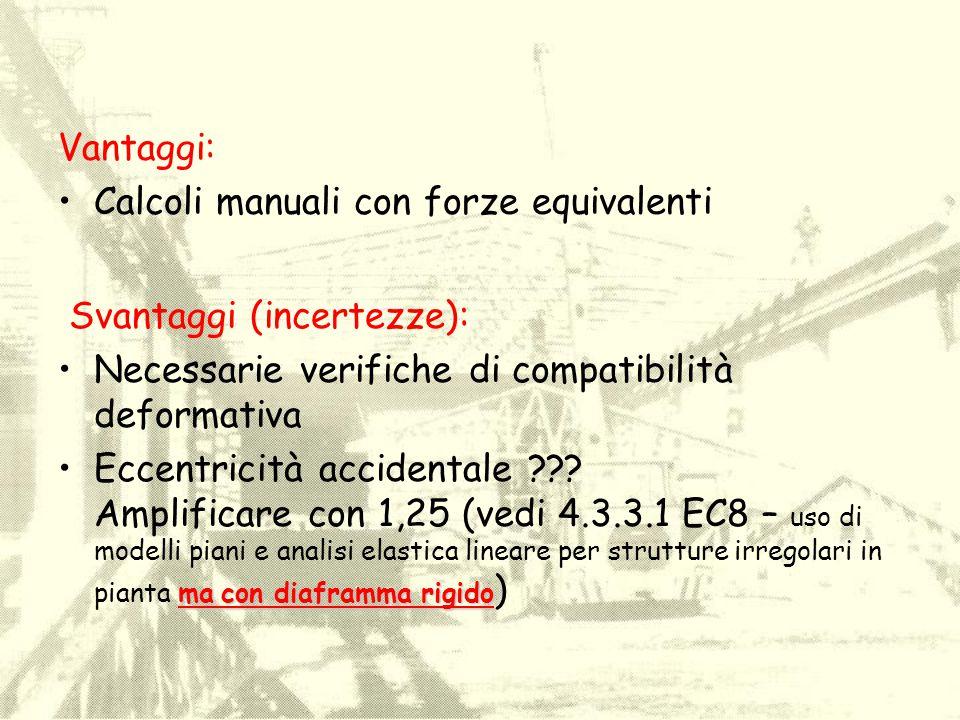 Vantaggi: Calcoli manuali con forze equivalenti Svantaggi (incertezze): Necessarie verifiche di compatibilità deformativa ma con diaframma rigidoEccen