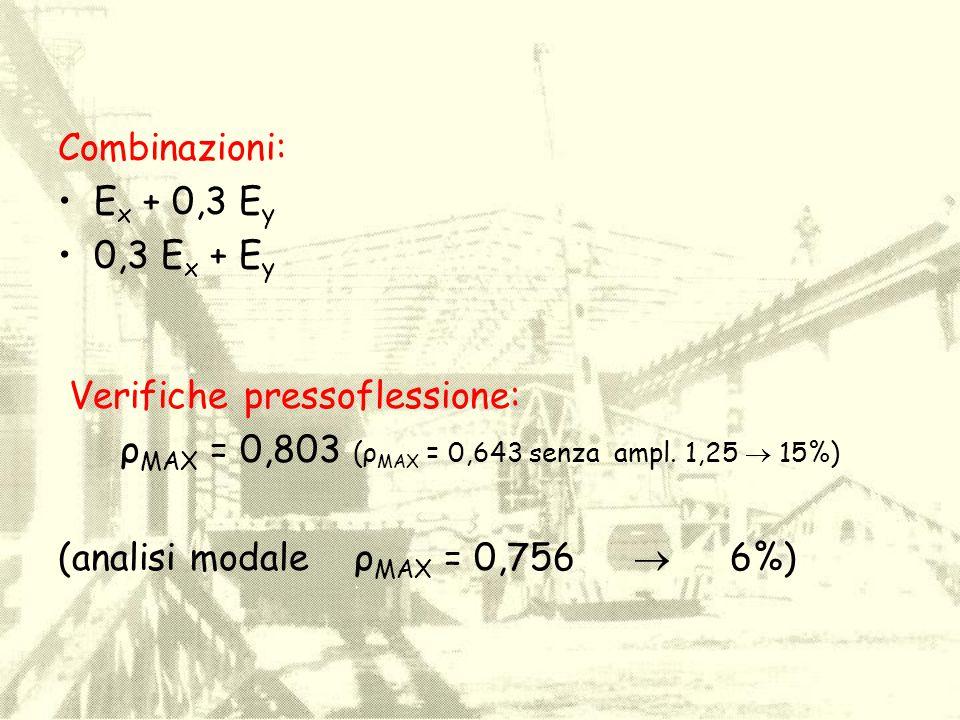 Combinazioni: E x + 0,3 E y 0,3 E x + E y Verifiche pressoflessione: ρ MAX = 0,803 (ρ MAX = 0,643 senza ampl. 1,25  15%) (analisi modale ρ MAX = 0,75