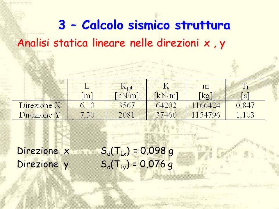 Analisi statica lineare nelle direzioni x, y Direzione x S d (T 1x ) = 0,098 g Direzione yS d (T 1y ) = 0,076 g 3 – Calcolo sismico struttura