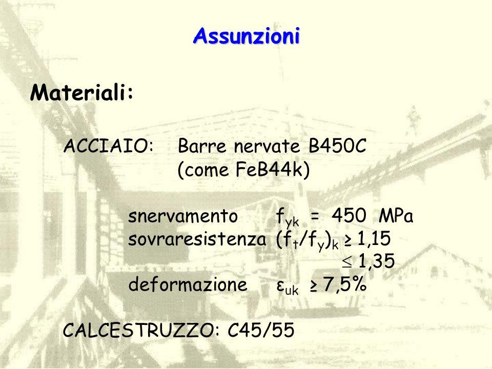 Assunzioni Materiali: ACCIAIO: Barre nervate B450C (come FeB44k) snervamentof yk = 450 MPa sovraresistenza (f t /f y ) k ≥ 1,15  1,35 deformazioneε u