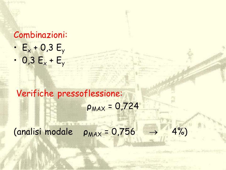 Verifiche pressoflessione: ρ MAX = 0,724 (analisi modale ρ MAX = 0,756  4%) Combinazioni: E x + 0,3 E y 0,3 E x + E y