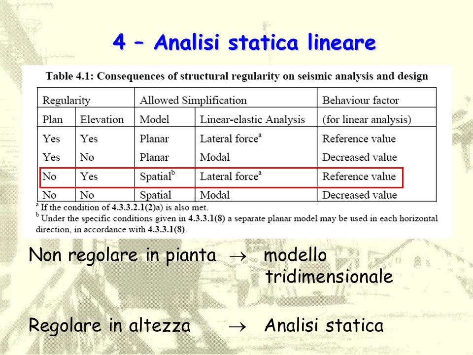 Non regolare in pianta  modello tridimensionale Regolare in altezza  Analisi statica 4 – Analisi statica lineare