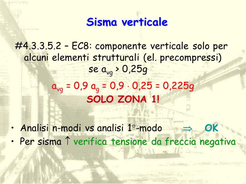Sisma verticale #4.3.3.5.2 – EC8: componente verticale solo per alcuni elementi strutturali (el. precompressi) se a vg > 0,25g a vg = 0,9 a g = 0,9 