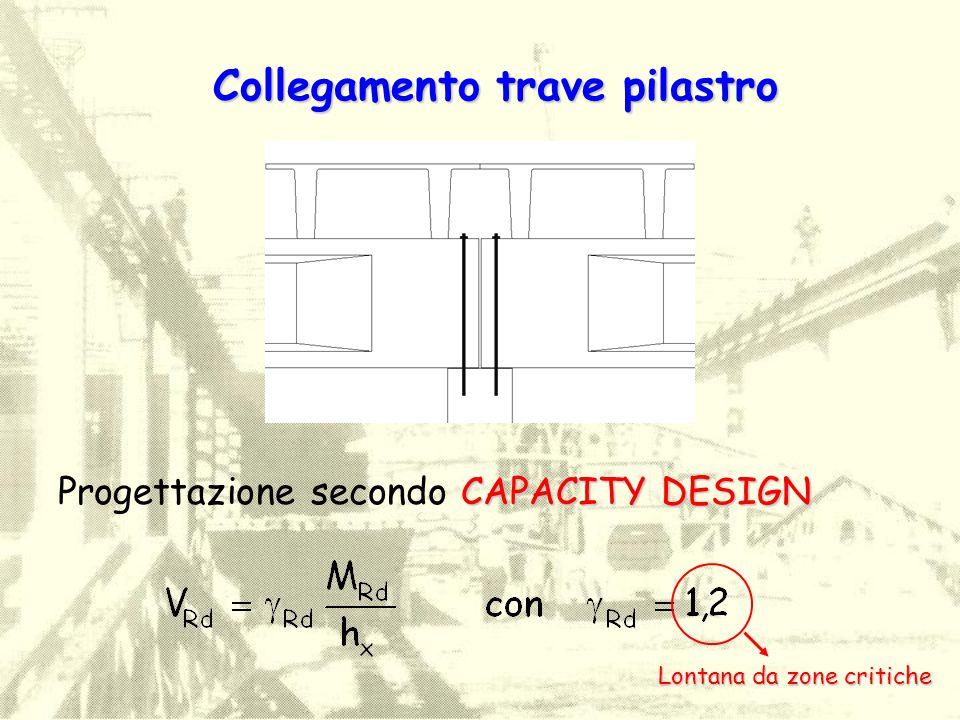 Collegamento trave pilastro CAPACITY DESIGN Progettazione secondo CAPACITY DESIGN Lontana da zone critiche