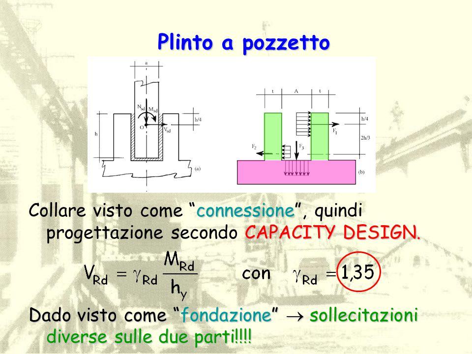 """Plinto a pozzetto connessione CAPACITY DESIGN. Collare visto come """"connessione"""", quindi progettazione secondo CAPACITY DESIGN. Dado visto come """"fondaz"""