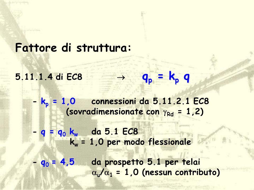 Fattore di struttura: q p = k p q k p = 1,0 q = q 0 k w q 0 = 4,5 5.11.1.4 di EC8  q p = k p q - k p = 1,0 connessioni da 5.11.2.1 EC8 (sovradimensio