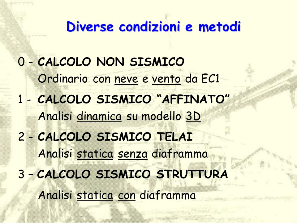 "0 - CALCOLO NON SISMICO Ordinario con neve e vento da EC1 1 - CALCOLO SISMICO ""AFFINATO"" Analisi dinamica su modello 3D 2 - CALCOLO SISMICO TELAI Anal"