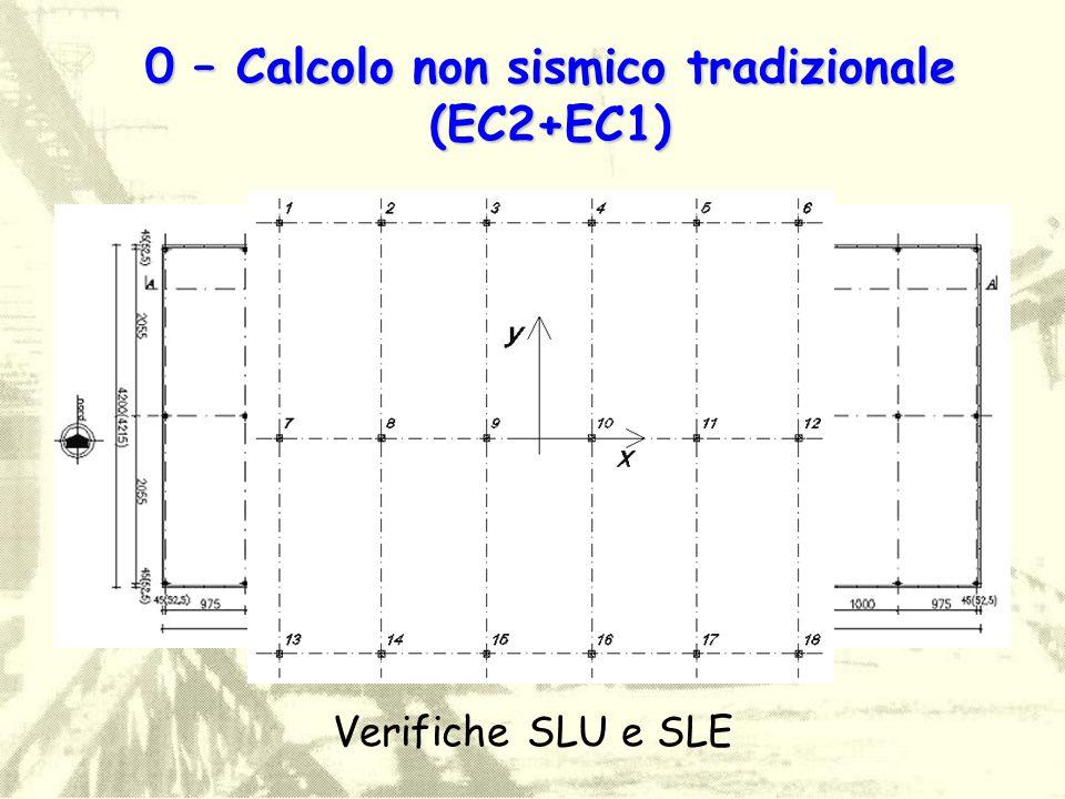 Carico neve: s = μ i C e C t s k = 1,20 kN/m 2 C e = Coefficiente di esposizione = 1,0 C t = Coefficiente termico = 1,0 μ i = Coefficiente di forma = 0,8 CARICO NEVE – EC1 parte 1.3 Zona 1 Mediterranea s k = 1,50 kN/m 2