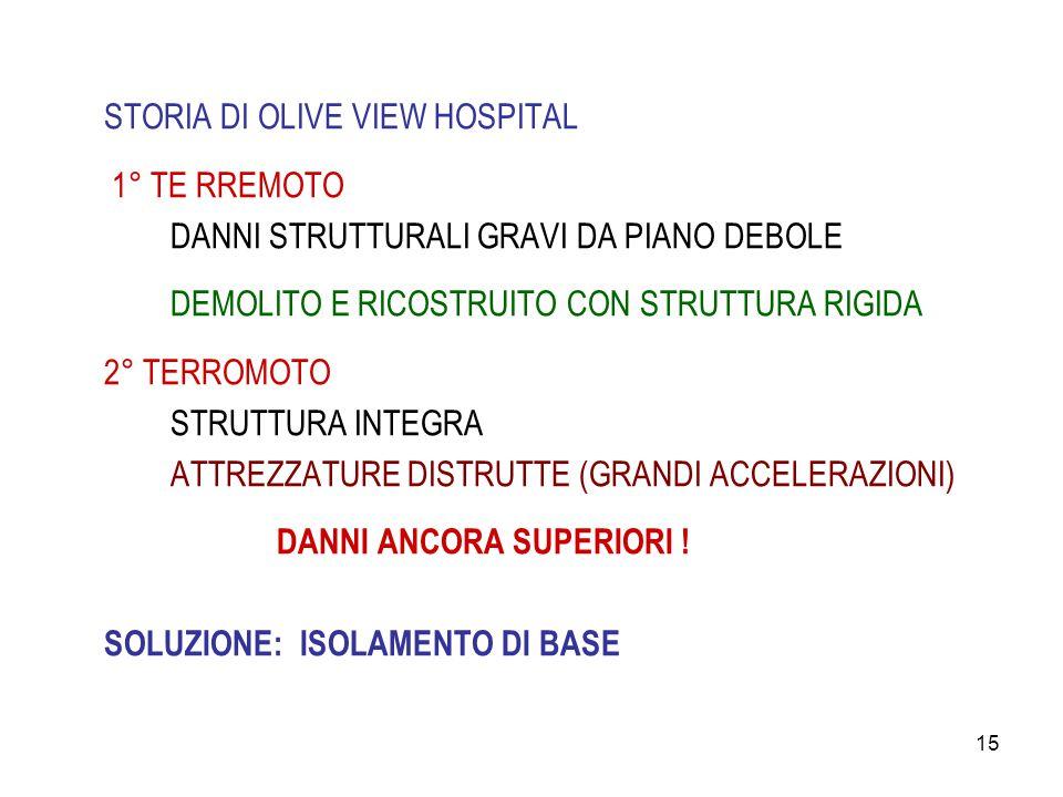 15 STORIA DI OLIVE VIEW HOSPITAL 1° TE RREMOTO DANNI STRUTTURALI GRAVI DA PIANO DEBOLE DEMOLITO E RICOSTRUITO CON STRUTTURA RIGIDA 2° TERROMOTO STRUTTURA INTEGRA ATTREZZATURE DISTRUTTE (GRANDI ACCELERAZIONI) DANNI ANCORA SUPERIORI .