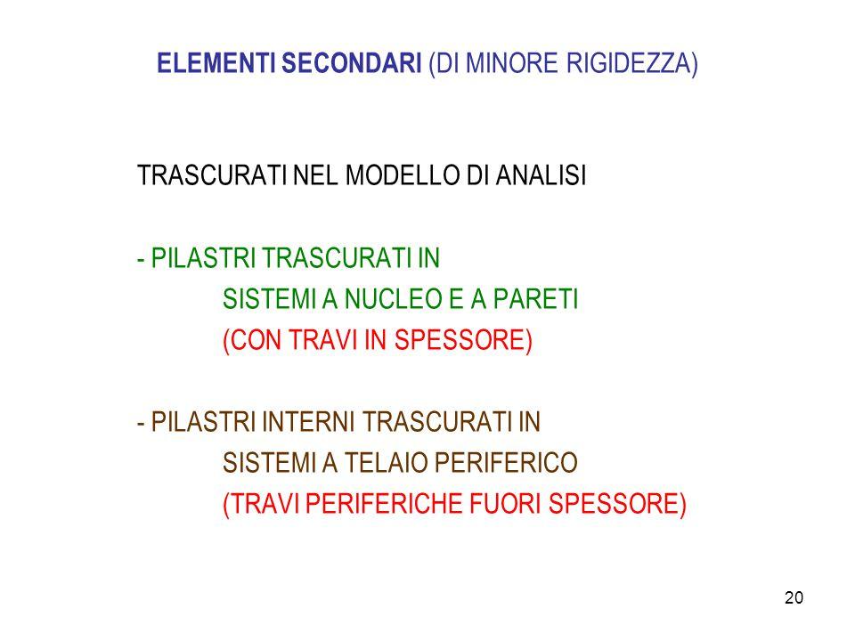 20 ELEMENTI SECONDARI (DI MINORE RIGIDEZZA) TRASCURATI NEL MODELLO DI ANALISI - PILASTRI TRASCURATI IN SISTEMI A NUCLEO E A PARETI (CON TRAVI IN SPESSORE) - PILASTRI INTERNI TRASCURATI IN SISTEMI A TELAIO PERIFERICO (TRAVI PERIFERICHE FUORI SPESSORE)