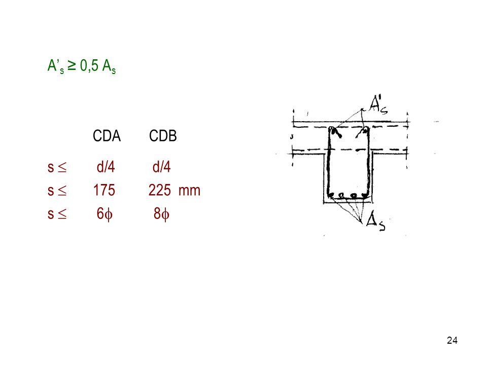 24 A' s ≥ 0,5 A s CDA CDB s  d/4 d/4 s  175 225 mm s  6  8 