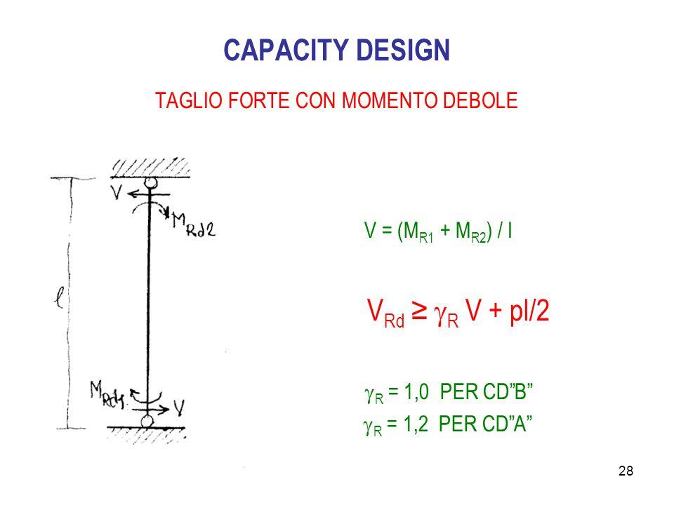 """28 CAPACITY DESIGN TAGLIO FORTE CON MOMENTO DEBOLE V = (M R1 + M R2 ) / l figura pilastro V Rd ≥  R V + pl/2  R = 1,0 PER CD""""B""""  R = 1,2 PER CD""""A"""""""