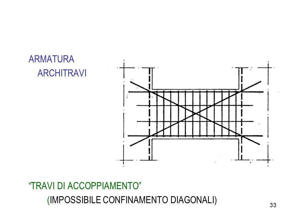 """33 ARMATURA ARCHITRAVI """"TRAVI DI ACCOPPIAMENTO"""" (IMPOSSIBILE CONFINAMENTO DIAGONALI)"""