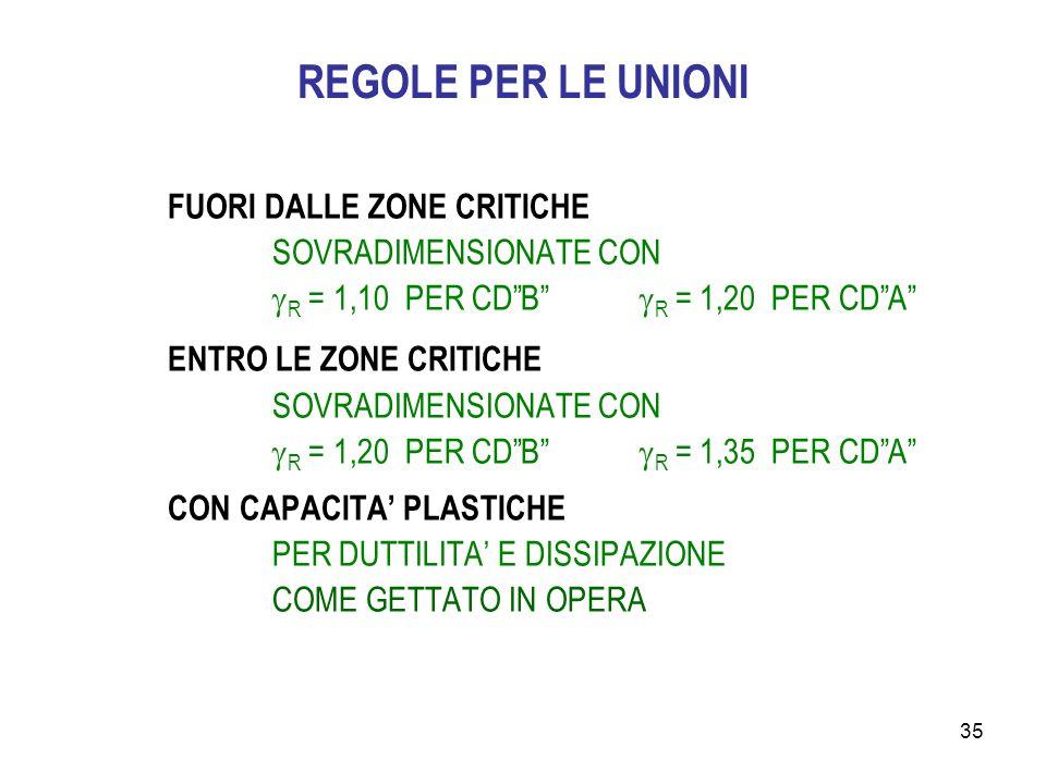 """35 REGOLE PER LE UNIONI FUORI DALLE ZONE CRITICHE SOVRADIMENSIONATE CON  R = 1,10 PER CD""""B""""  R = 1,20 PER CD""""A"""" ENTRO LE ZONE CRITICHE SOVRADIMENSIO"""