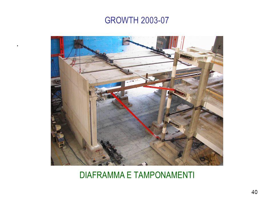 40 GROWTH 2003-07. DIAFRAMMA E TAMPONAMENTI