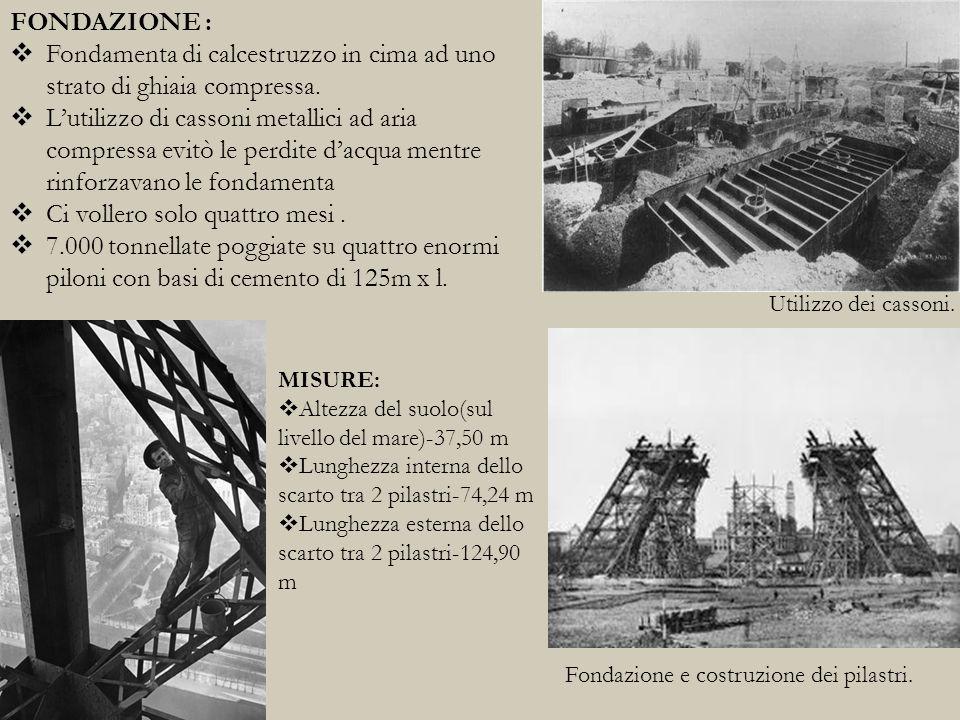 PRIMO LIVELLO:  Il montaggio del primo livello è stato realizzato tramite l uso di dodici ponteggi di legno.