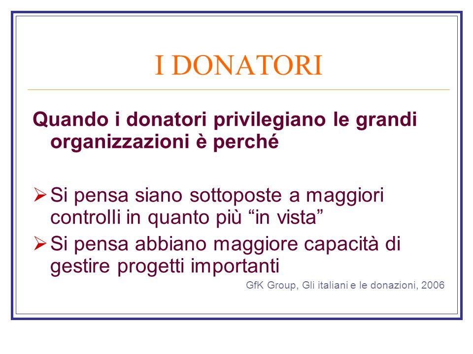 I DONATORI Quando i donatori privilegiano le grandi organizzazioni è perché  Si pensa siano sottoposte a maggiori controlli in quanto più in vista  Si pensa abbiano maggiore capacità di gestire progetti importanti GfK Group, Gli italiani e le donazioni, 2006