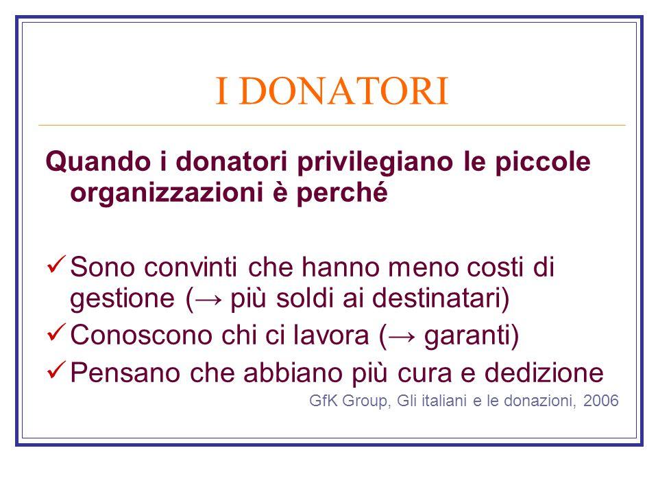 I DONATORI Quando i donatori privilegiano le piccole organizzazioni è perché Sono convinti che hanno meno costi di gestione (→ più soldi ai destinatari) Conoscono chi ci lavora (→ garanti) Pensano che abbiano più cura e dedizione GfK Group, Gli italiani e le donazioni, 2006