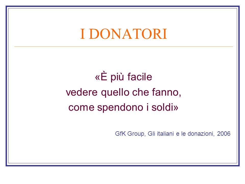I DONATORI «È più facile vedere quello che fanno, come spendono i soldi» GfK Group, Gli italiani e le donazioni, 2006