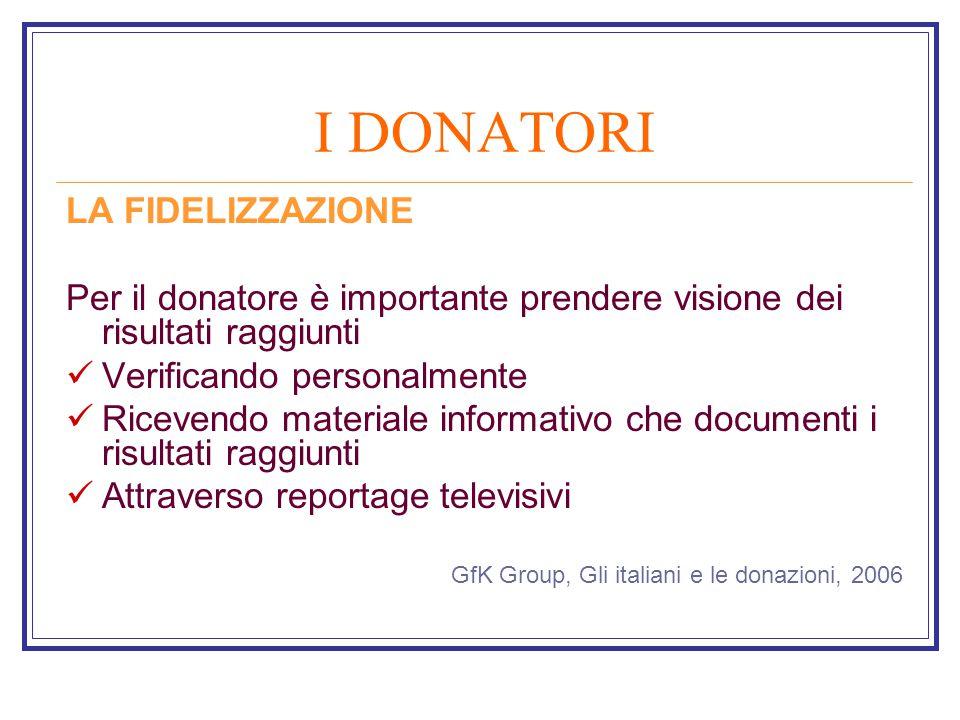 I DONATORI LA FIDELIZZAZIONE Per il donatore è importante prendere visione dei risultati raggiunti Verificando personalmente Ricevendo materiale informativo che documenti i risultati raggiunti Attraverso reportage televisivi GfK Group, Gli italiani e le donazioni, 2006