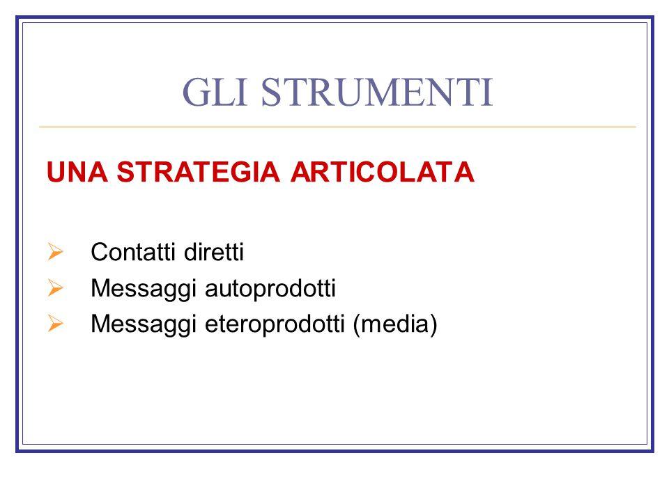 GLI STRUMENTI UNA STRATEGIA ARTICOLATA  Contatti diretti  Messaggi autoprodotti  Messaggi eteroprodotti (media)